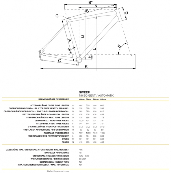 Bergamont Sweep Automatix Gent (2016)