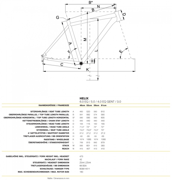 Bergamont Helix 6.0 EQ Gent (2016)